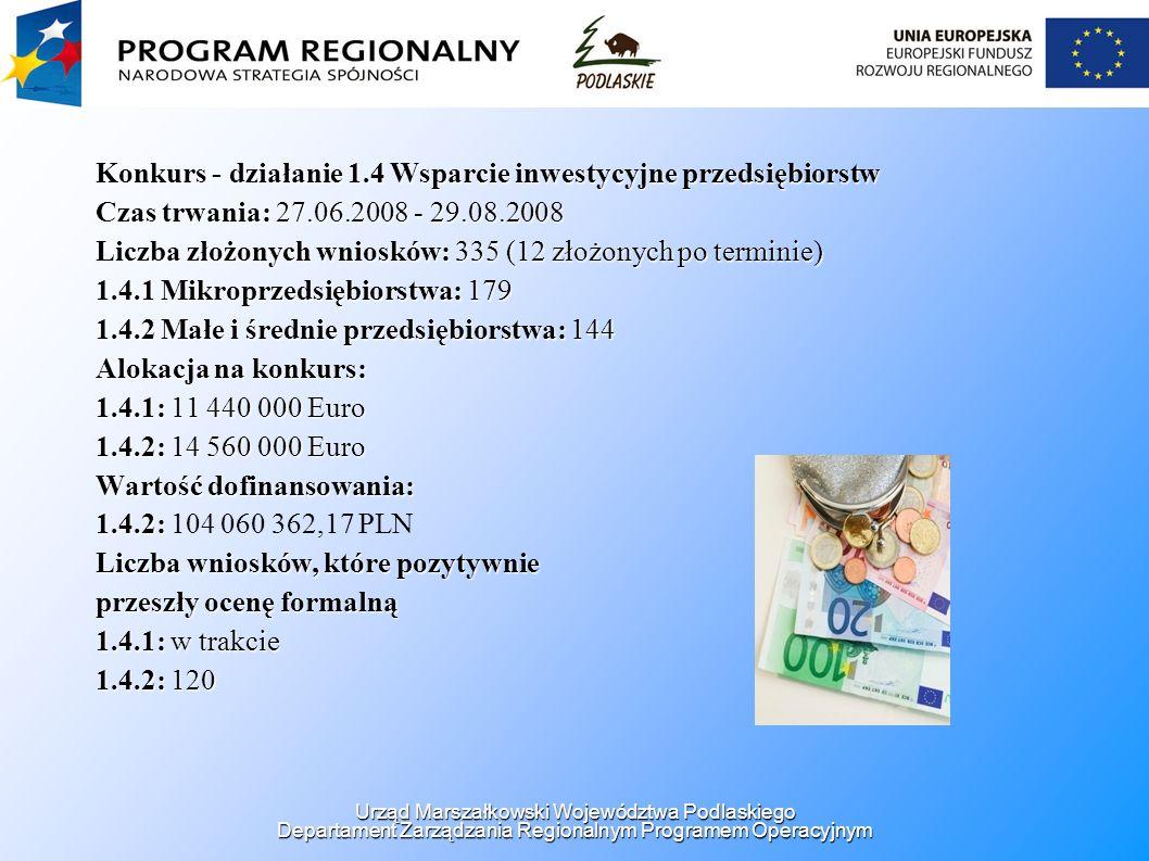 Konkurs - działanie 1.4 Wsparcie inwestycyjne przedsiębiorstw Czas trwania: 27.06.2008 - 29.08.2008 Liczba złożonych wniosków: 335 (12 złożonych po terminie) 1.4.1 Mikroprzedsiębiorstwa: 179 1.4.2 Małe i średnie przedsiębiorstwa: 144 Alokacja na konkurs: 1.4.1: 11 440 000 Euro 1.4.2: 14 560 000 Euro Wartość dofinansowania: 1.4.2: 1.4.2: 104 060 362,17 PLN Liczba wniosków, które pozytywnie przeszły ocenę formalną 1.4.1: w trakcie 1.4.2: 120 Urząd Marszałkowski Województwa Podlaskiego Departament Zarządzania Regionalnym Programem Operacyjnym