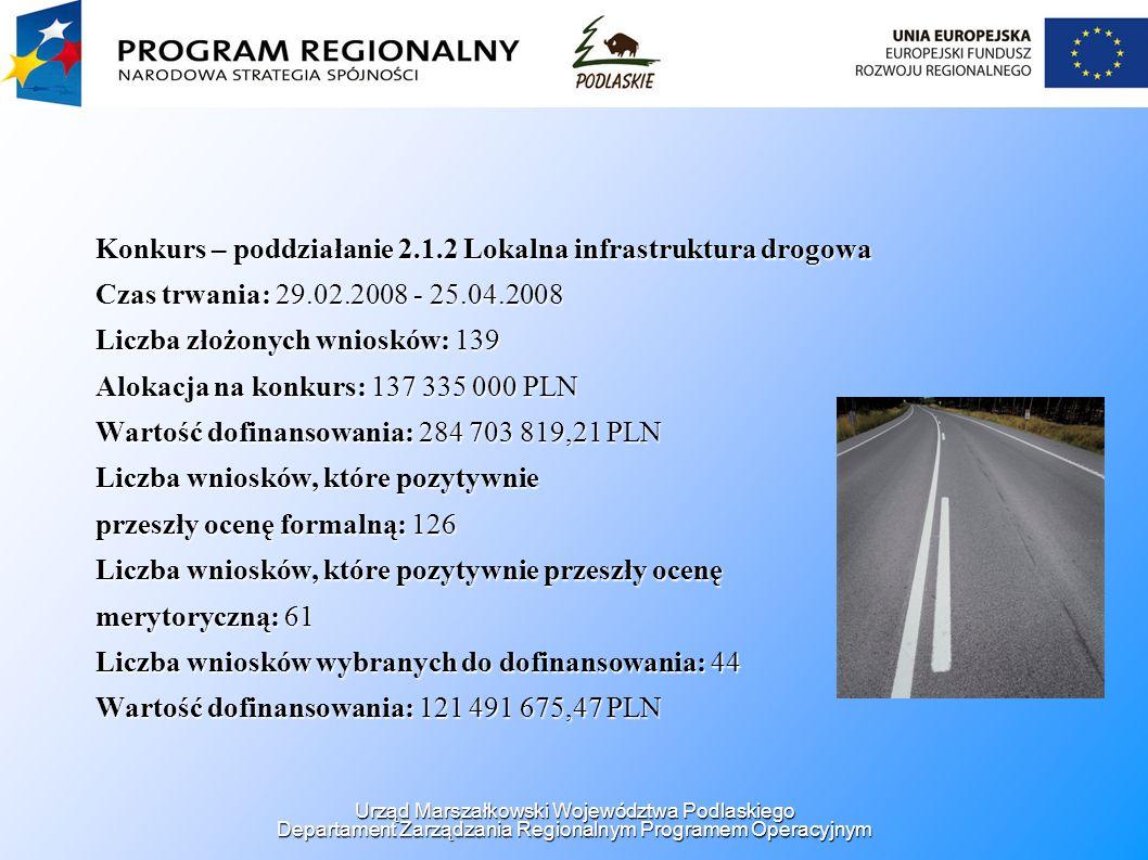 Konkurs – poddziałanie 2.1.2 Lokalna infrastruktura drogowa Czas trwania: 29.02.2008 - 25.04.2008 Liczba złożonych wniosków: 139 Alokacja na konkurs: 137 335 000 PLN Wartość dofinansowania: 284 703 819,21 PLN Liczba wniosków, które pozytywnie przeszły ocenę formalną: 126 Liczba wniosków, które pozytywnie przeszły ocenę merytoryczną: 61 Liczba wniosków wybranych do dofinansowania: 44 Wartość dofinansowania: 121 491 675,47 PLN Urząd Marszałkowski Województwa Podlaskiego Departament Zarządzania Regionalnym Programem Operacyjnym
