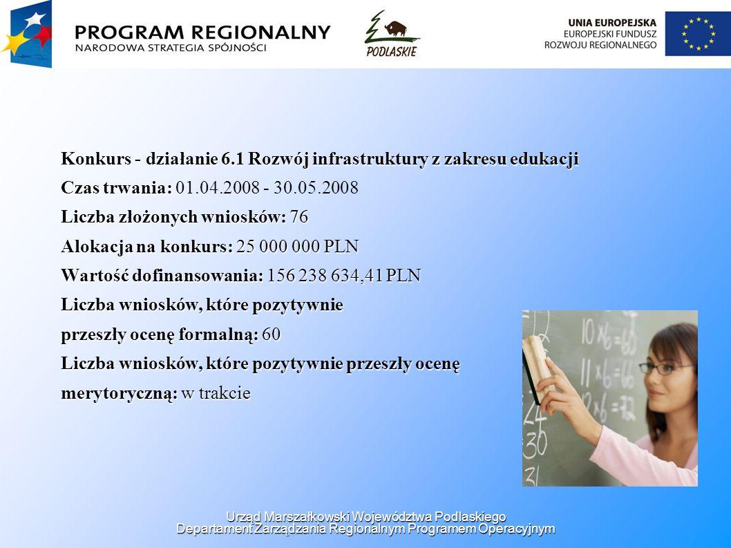 Konkurs - działanie 6.1 Rozwój infrastruktury z zakresu edukacji Czas trwania: Czas trwania: 01.04.2008 - 30.05.2008 Liczba złożonych wniosków: 76 Alo
