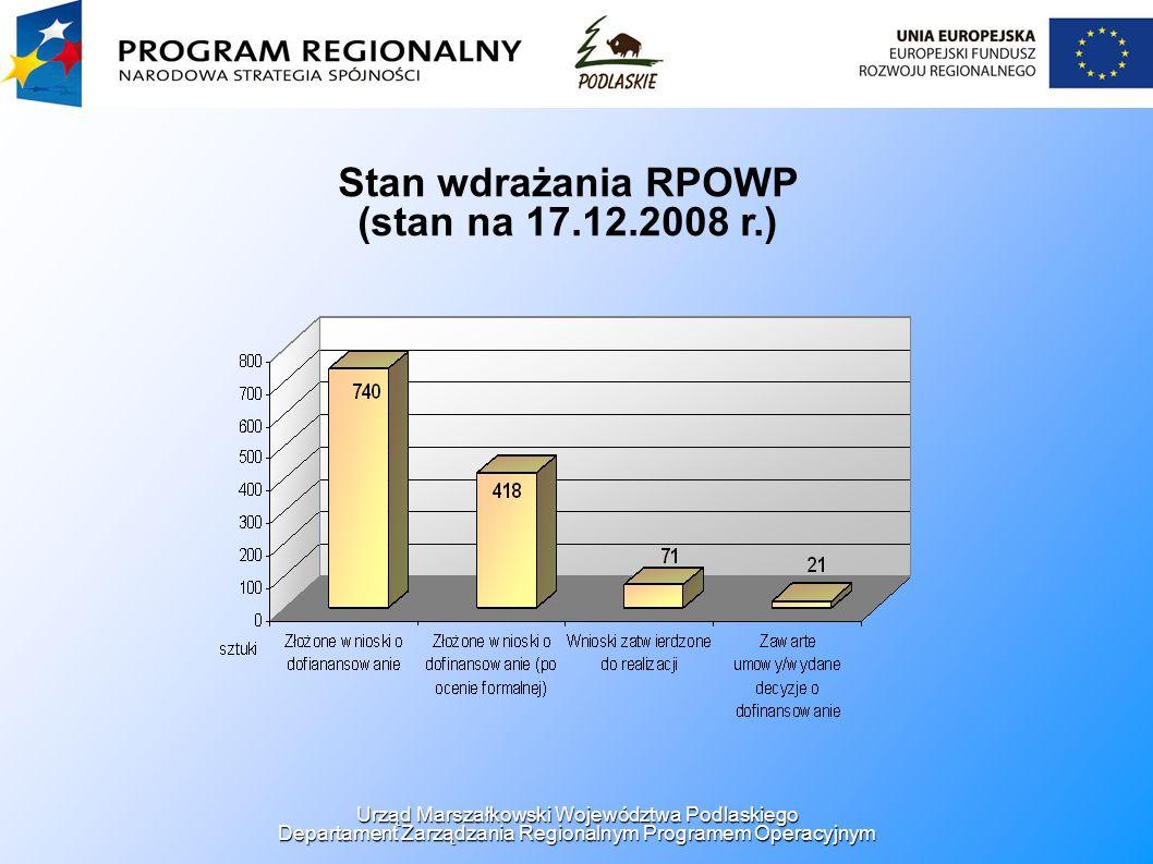 Stan wdrażania RPOWP (stan na 17.12.2008 r.) Urząd Marszałkowski Województwa Podlaskiego Departament Zarządzania Regionalnym Programem Operacyjnym