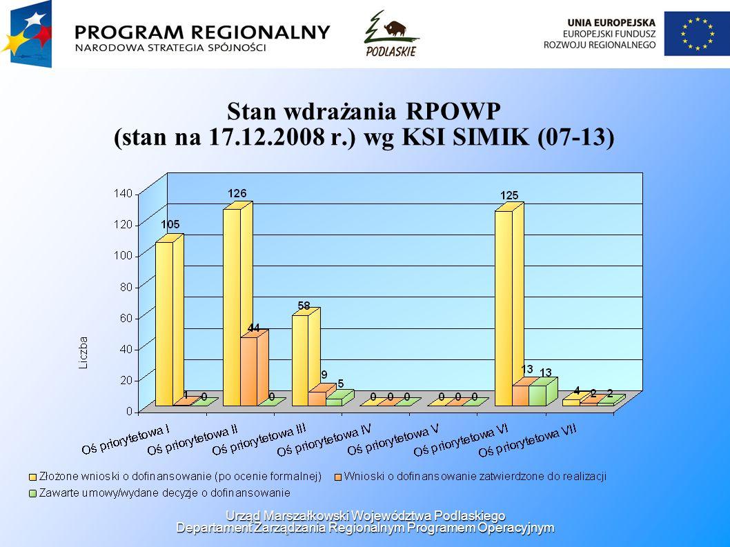 Stan wdrażania RPOWP (stan na 17.12.2008 r.) wg KSI SIMIK (07-13) Urząd Marszałkowski Województwa Podlaskiego Departament Zarządzania Regionalnym Programem Operacyjnym