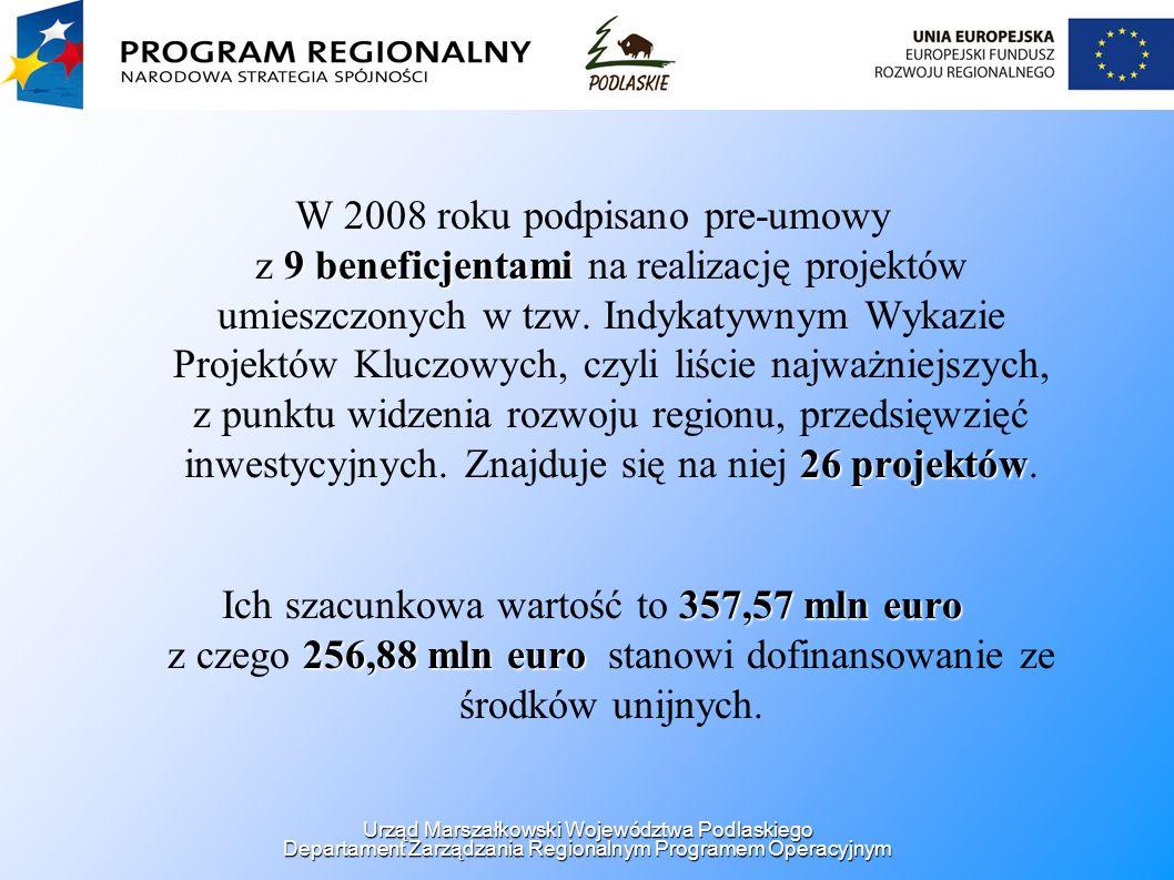 9 beneficjentami 26 projektów W 2008 roku podpisano pre-umowy z 9 beneficjentami na realizację projektów umieszczonych w tzw. Indykatywnym Wykazie Pro