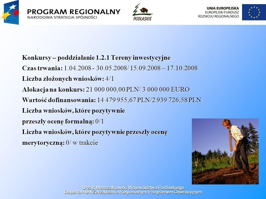 Konkursy – poddziałanie 1.2.1 Tereny inwestycyjne Czas trwania: 1.04.2008 - 30.05.2008/ 15.09.2008 – 17.10.2008 Liczba złożonych wniosków: 4/1 Alokacja na konkurs: 21 000 000,00 PLN/ 3 000 000 EURO Wartość dofinansowania: 14 479 955,67 PLN/2 939 726,58 PLN Liczba wniosków, które pozytywnie przeszły ocenę formalną: 0/1 Liczba wniosków, które pozytywnie przeszły ocenę merytoryczną: 0/ w trakcie Urząd Marszałkowski Województwa Podlaskiego Departament Zarządzania Regionalnym Programem Operacyjnym