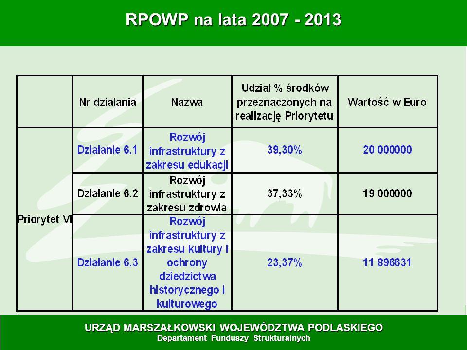 16 RPOWP na lata 2007 - 2013 URZĄD MARSZAŁKOWSKI WOJEWÓDZTWA PODLASKIEGO Departament Funduszy Strukturalnych