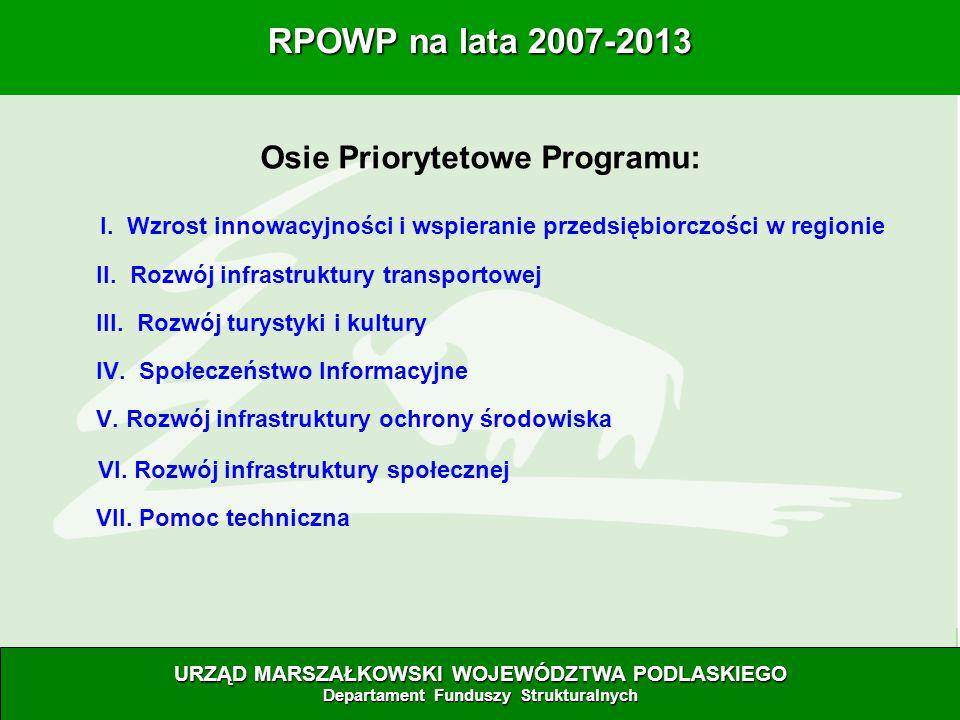4 RPOWP na lata 2007-2013 RPOWP na lata 2007-2013 I.