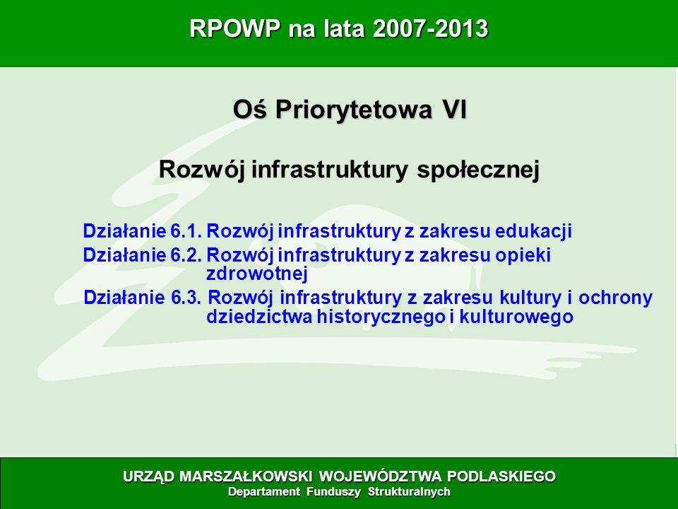 5 Oś VI: Rozwój infrastruktury społecznej Oś VI: Rozwój infrastruktury społecznej Oś Priorytetowa VI Rozwój infrastruktury społecznej Działanie 6.1.