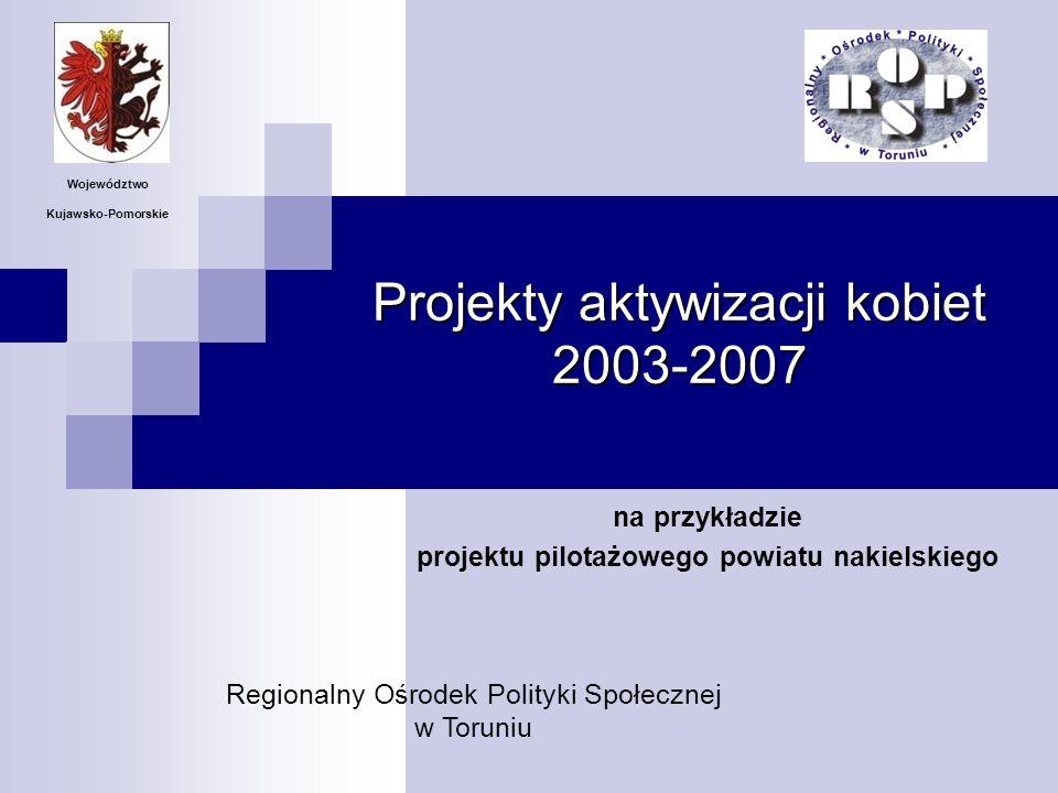 Projekty aktywizacji kobiet 2003-2007 na przykładzie projektu pilotażowego powiatu nakielskiego Regionalny Ośrodek Polityki Społecznej w Toruniu Wojew