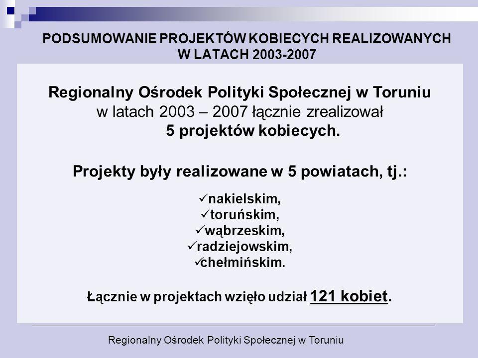 PODSUMOWANIE PROJEKTÓW KOBIECYCH REALIZOWANYCH W LATACH 2003-2007 Regionalny Ośrodek Polityki Społecznej w Toruniu w latach 2003 – 2007 łącznie zreali