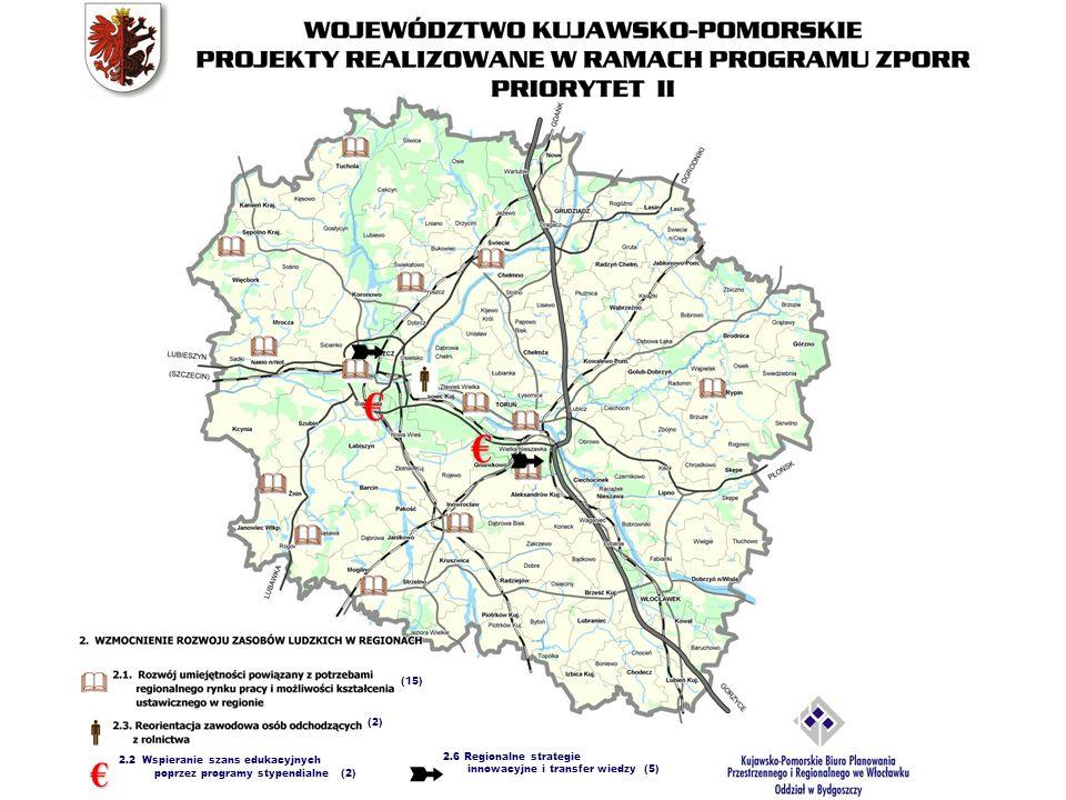 ZPORR W WOJEWÓDZTWIE KUJAWSKO-POMORSKIM 2.2 Wspieranie szans edukacyjnych poprzez programy stypendialne (2) 2.6 Regionalne strategie innowacyjne i tra