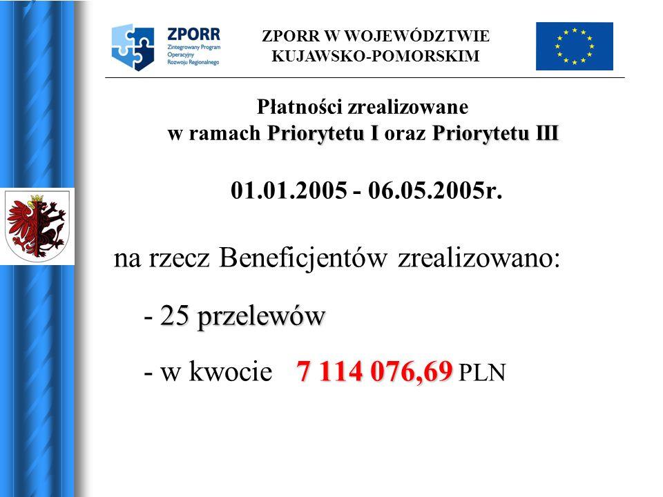 ZPORR W WOJEWÓDZTWIE KUJAWSKO-POMORSKIM Priorytetu IPriorytetu III Płatności zrealizowane w ramach Priorytetu I oraz Priorytetu III 01.01.2005 - 06.05