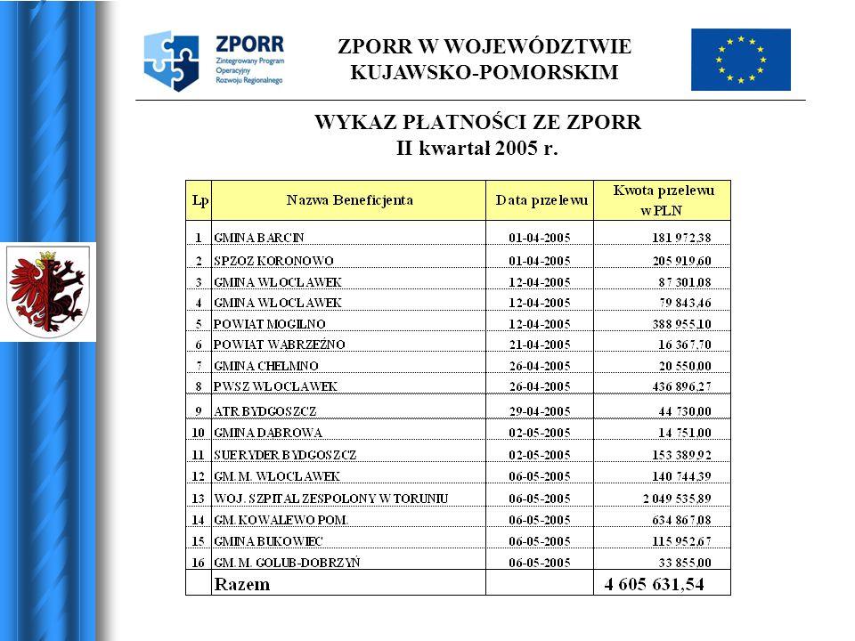 ZPORR W WOJEWÓDZTWIE KUJAWSKO-POMORSKIM WYKAZ PŁATNOŚCI ZE ZPORR II kwartał 2005 r.