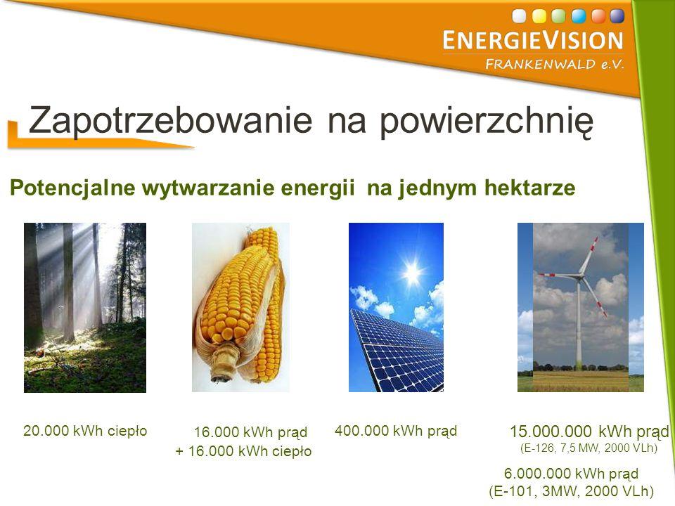 Zapotrzebowanie na powierzchnię 20.000 kWh ciepło 16.000 kWh prąd + 16.000 kWh ciepło 400.000 kWh prąd 15.000.000 kWh prąd (E-126, 7,5 MW, 2000 VLh) Potencjalne wytwarzanie energii na jednym hektarze 6.000.000 kWh prąd (E-101, 3MW, 2000 VLh)