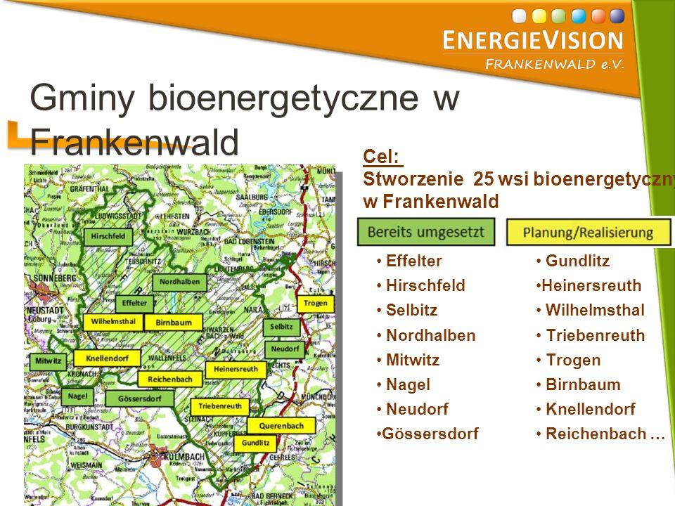 Cel: Stworzenie 25 wsi bioenergetycznych w Frankenwald Effelter Hirschfeld Selbitz Nordhalben Mitwitz Nagel Neudorf Gössersdorf Gundlitz Heinersreuth Wilhelmsthal Triebenreuth Trogen Birnbaum Knellendorf Reichenbach …