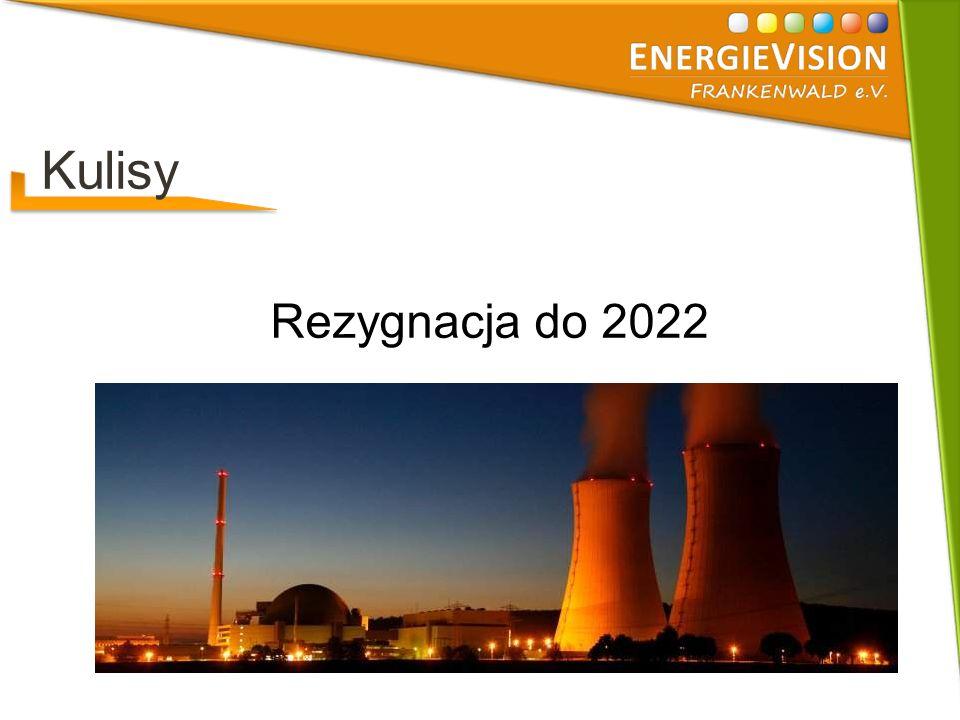 Kulisy Rezygnacja do 2022