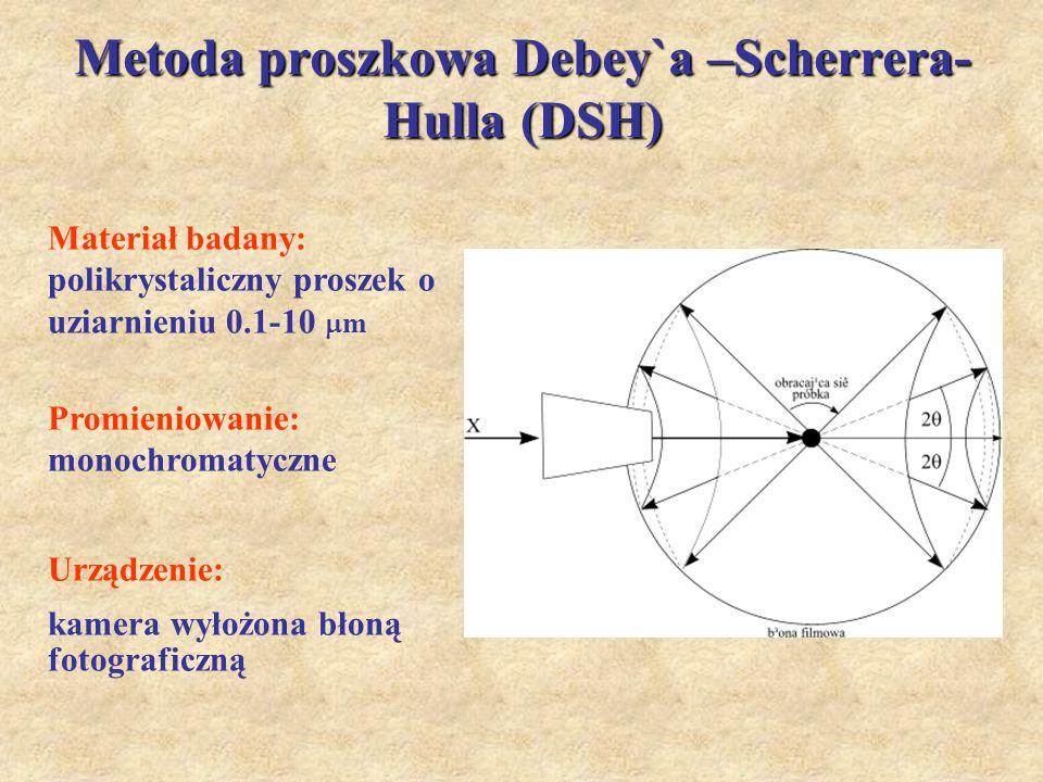 Metoda proszkowa Debey`a –Scherrera- Hulla (DSH) Materiał badany: polikrystaliczny proszek o uziarnieniu 0.1-10 m Promieniowanie: monochromatyczne Urz