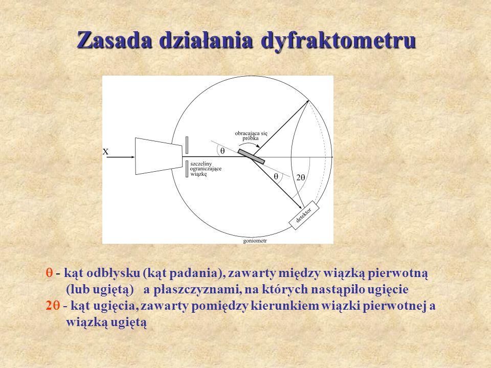 Zasada działania dyfraktometru - kąt odbłysku (kąt padania), zawarty między wiązką pierwotną (lub ugiętą) a płaszczyznami, na których nastąpiło ugięci