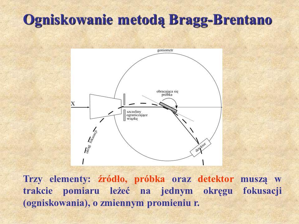 Ogniskowanie metodą Bragg-Brentano Trzy elementy: źródło, próbka oraz detektor muszą w trakcie pomiaru leżeć na jednym okręgu fokusacji (ogniskowania)
