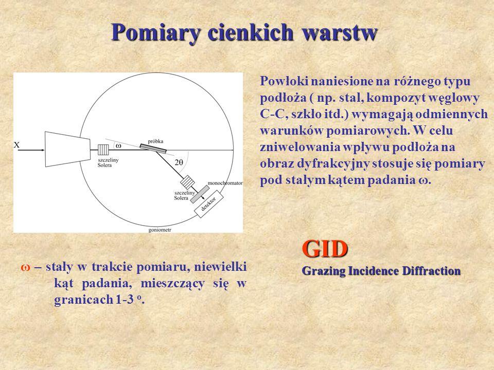 Pomiary cienkich warstw Powłoki naniesione na różnego typu podłoża ( np. stal, kompozyt węglowy C-C, szkło itd.) wymagają odmiennych warunków pomiarow