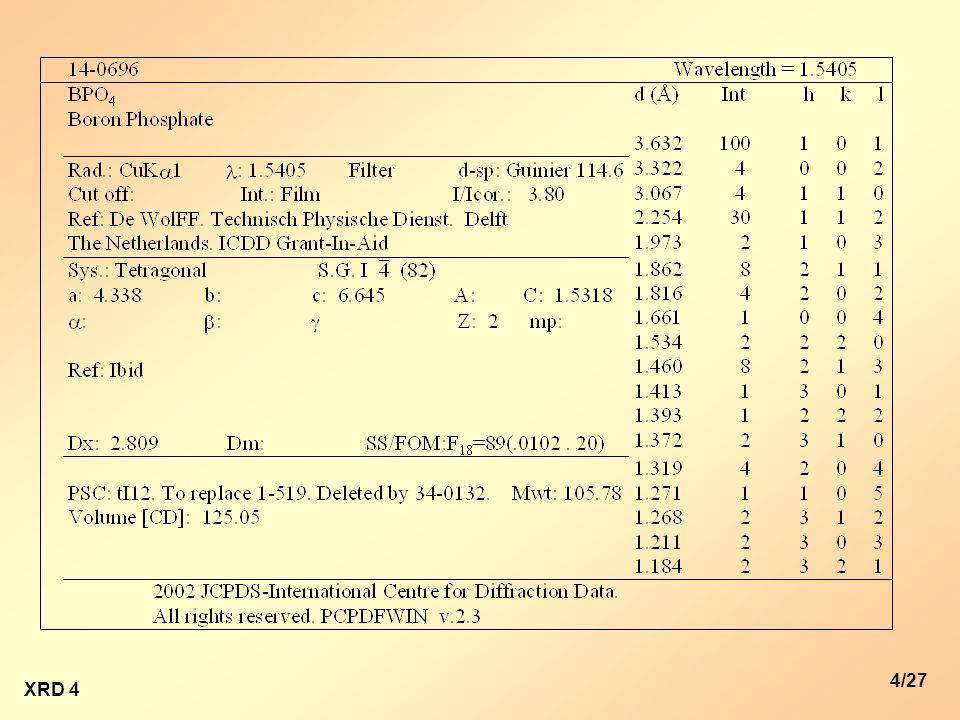 XRD 4 5/27 Identyfikacja fazowa (jakościowa) substancji Etapy pracy: 1.