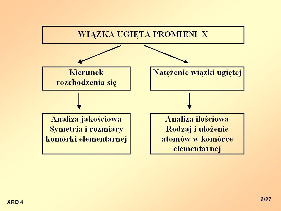 XRD 4 7/25 Analiza ilościowa Opiera się na zależności pomiędzy intensywnością refleksów pochodzących od danej fazy a zawartością tej fazy: I i = (K i x i ) / ( i *) I i - intensywność wybranego refleksu i-tej fazy K i - stała eksperymentalna (zależna od składu chem.