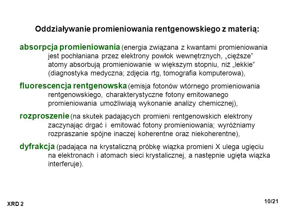 XRD 2 10/21 Oddziaływanie promieniowania rentgenowskiego z materią: absorpcja promieniowania (energia związana z kwantami promieniowania jest pochłani