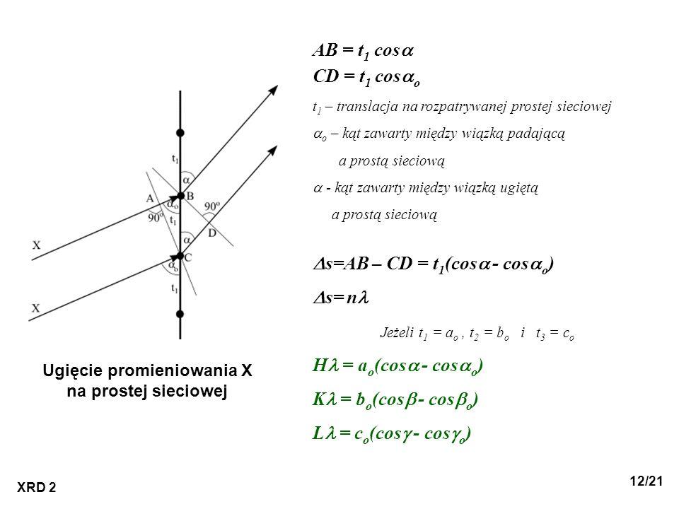 XRD 2 12/21 Ugięcie promieniowania X na prostej sieciowej AB = t 1 cos CD = t 1 cos o t 1 – translacja na rozpatrywanej prostej sieciowej o – kąt zawa
