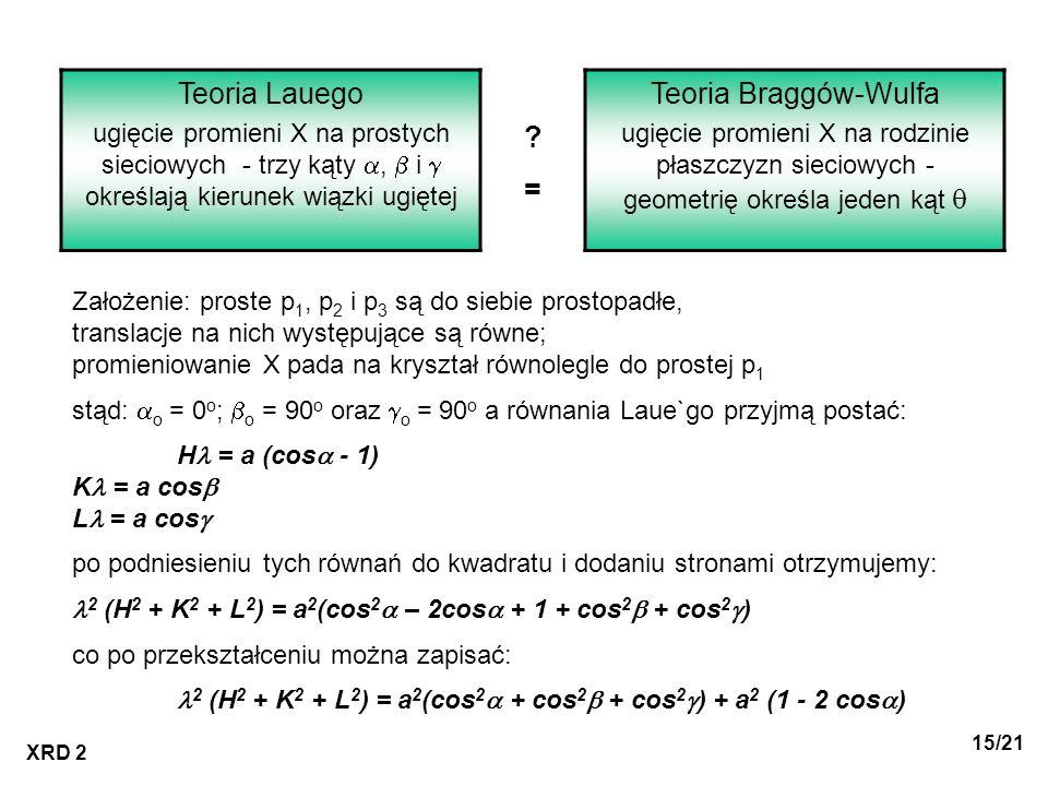 XRD 2 15/21 Teoria Lauego ugięcie promieni X na prostych sieciowych - trzy kąty, i określają kierunek wiązki ugiętej Teoria Braggów-Wulfa ugięcie prom
