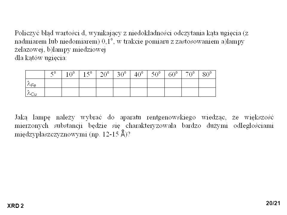 XRD 2 20/21