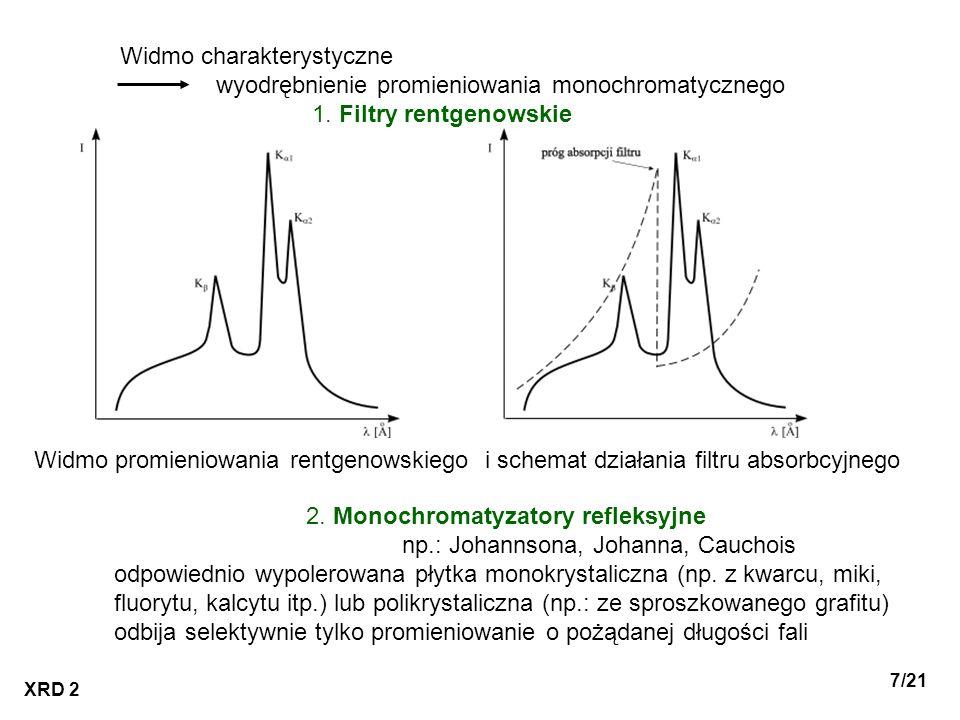 XRD 2 7/21 Widmo charakterystyczne wyodrębnienie promieniowania monochromatycznego 1. Filtry rentgenowskie Widmo promieniowania rentgenowskiego i sche