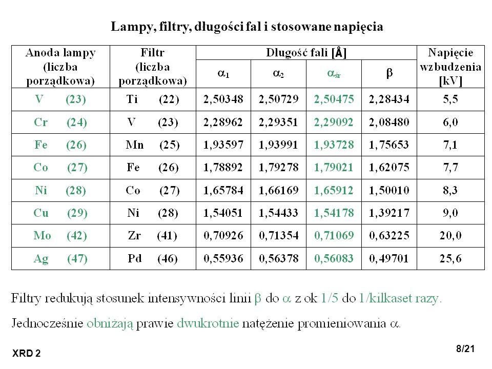 XRD 2 8/21 Lampy, filtry, długości fal i stosowane napięcia
