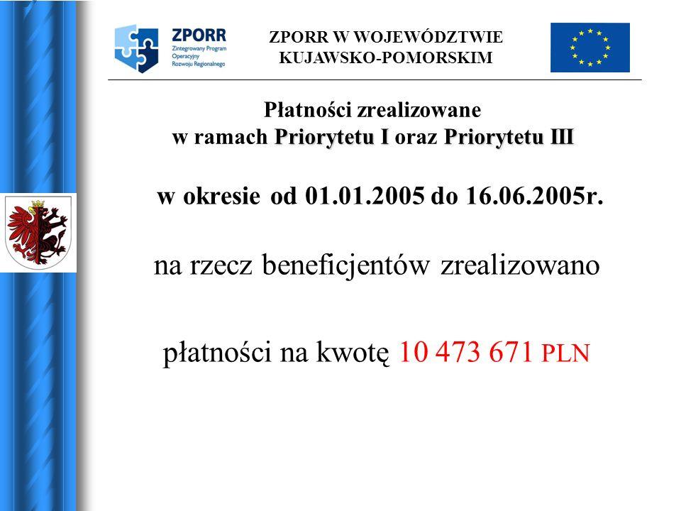 ZPORR W WOJEWÓDZTWIE KUJAWSKO-POMORSKIM Priorytetu IPriorytetu III Płatności zrealizowane w ramach Priorytetu I oraz Priorytetu III w okresie od 01.01