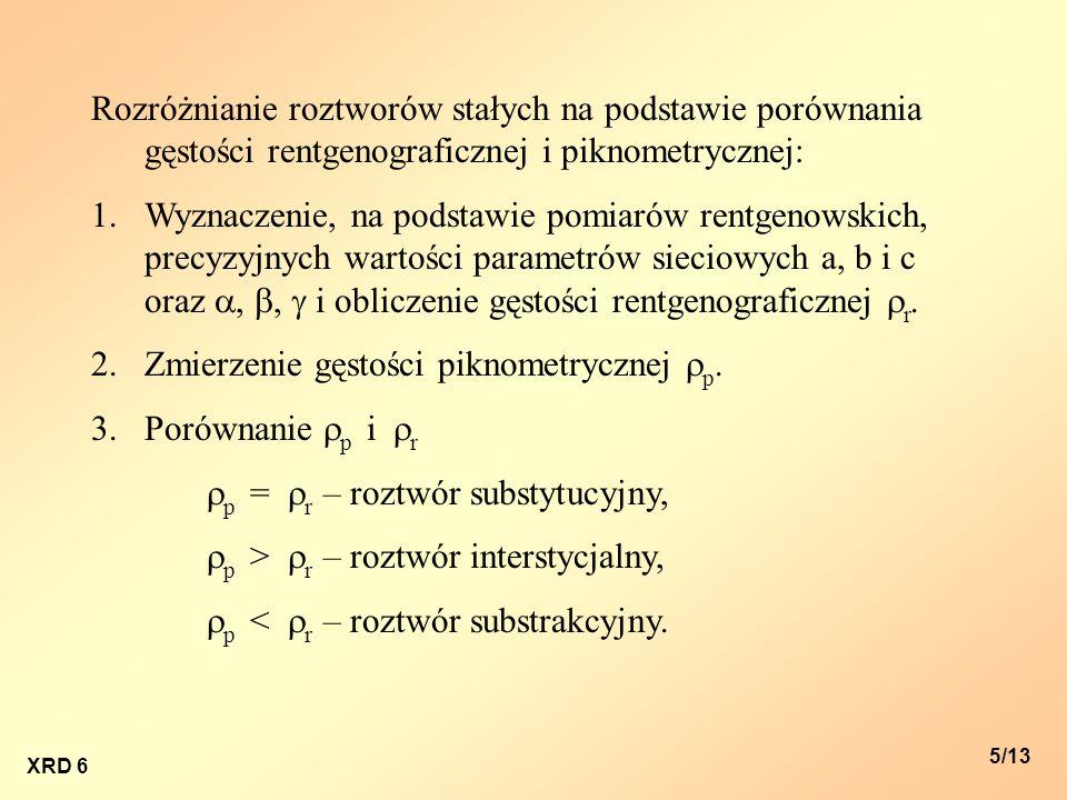 XRD 6 5/13 Rozróżnianie roztworów stałych na podstawie porównania gęstości rentgenograficznej i piknometrycznej: 1.Wyznaczenie, na podstawie pomiarów