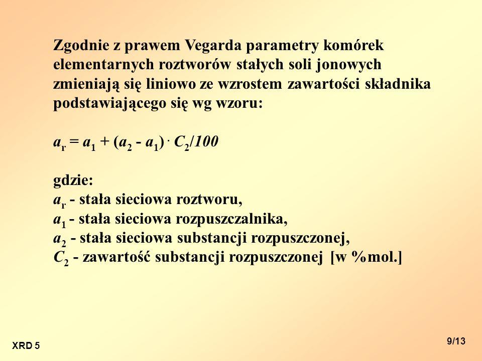 XRD 5 9/13 Zgodnie z prawem Vegarda parametry komórek elementarnych roztworów stałych soli jonowych zmieniają się liniowo ze wzrostem zawartości skład