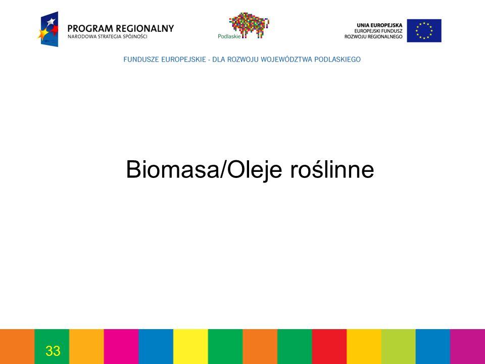 33 Biomasa/Oleje roślinne