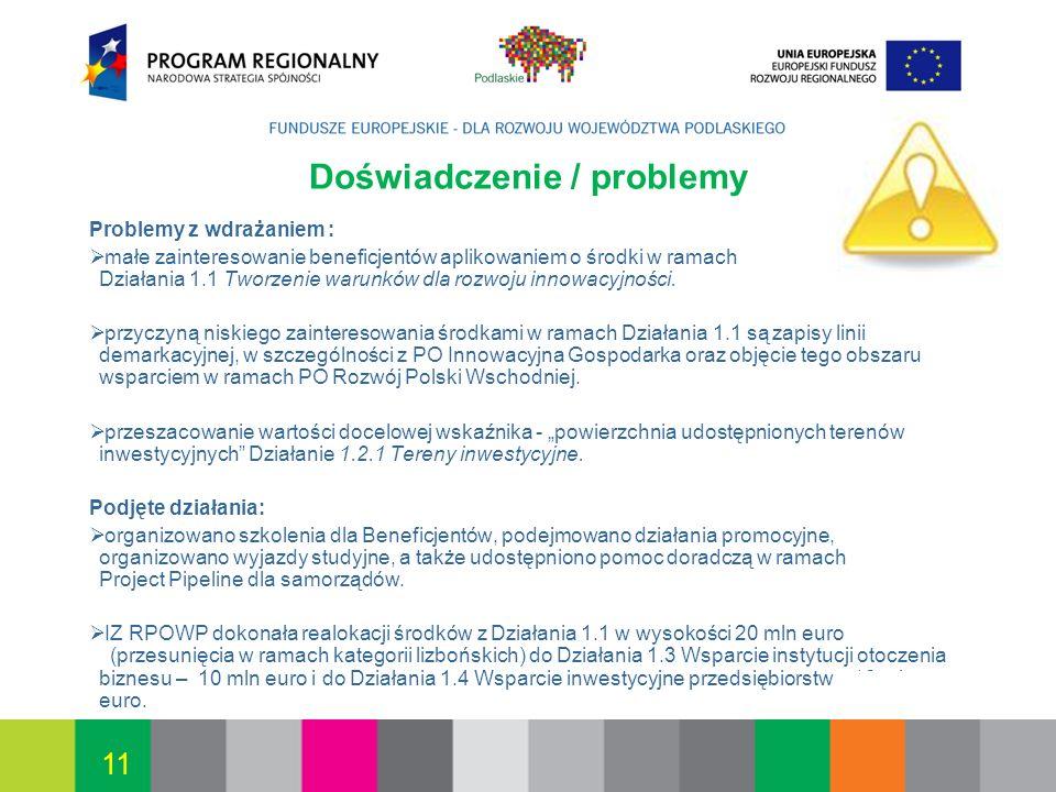 Białystok, 12.07.2010 11 Doświadczenie / problemy Problemy z wdrażaniem : małe zainteresowanie beneficjentów aplikowaniem o środki w ramach Działania