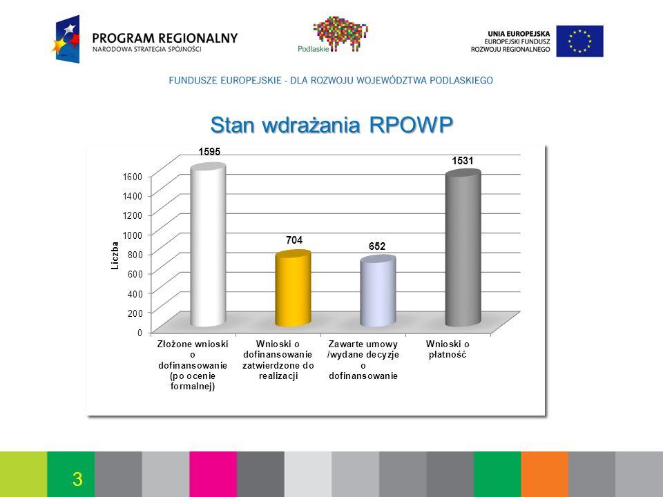 Białystok, 12.07.2010 3 Stan wdrażania RPOWP
