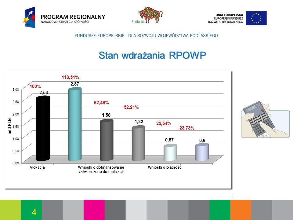 Białystok, 12.07.2010 4 Stan wdrażania RPOWP
