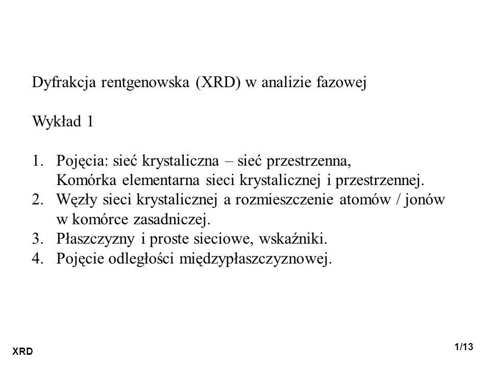 Atomy metalu – pojedyncza komórka elementarna Struktury krystaliczne XRD 2/13