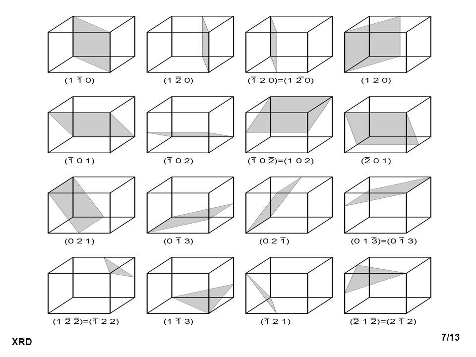 XRD 8/13 Komórka elementarna (zasadnicza) Najmniejszy fragment, odtwarzający cechy całej sieci Równoległościan utworzony przez trzy nierównoległe translacje Przez translację komórki w trzech kierunkach można utworzyć całą sieć