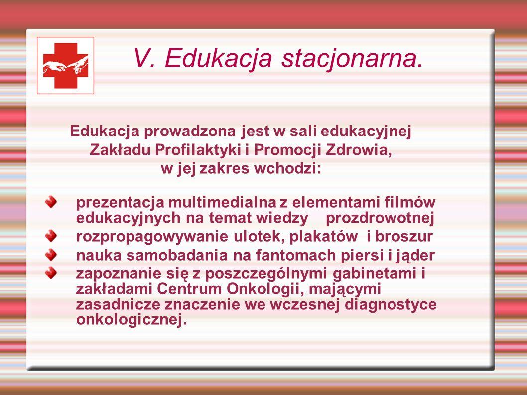 V. Edukacja stacjonarna. Edukacja prowadzona jest w sali edukacyjnej Zakładu Profilaktyki i Promocji Zdrowia, w jej zakres wchodzi: prezentacja multim