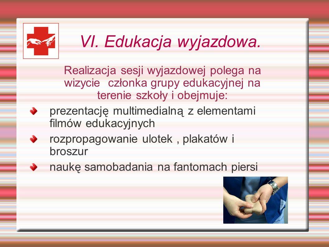 VI. Edukacja wyjazdowa. Realizacja sesji wyjazdowej polega na wizycie członka grupy edukacyjnej na terenie szkoły i obejmuje: prezentację multimedialn
