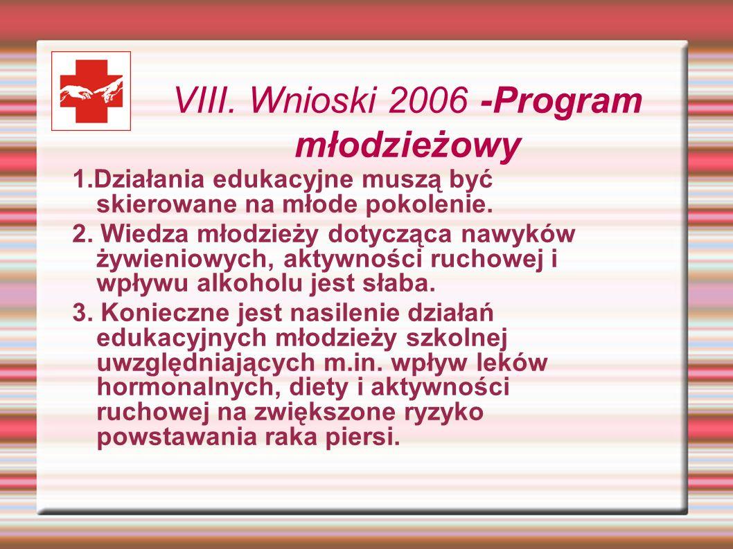 VIII. Wnioski 2006 -Program młodzieżowy 1.Działania edukacyjne muszą być skierowane na młode pokolenie. 2. Wiedza młodzieży dotycząca nawyków żywienio