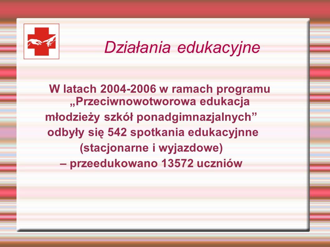 W latach 2004-2006 w ramach programu Przeciwnowotworowa edukacja młodzieży szkół ponadgimnazjalnych odbyły się 542 spotkania edukacyjnne (stacjonarne i wyjazdowe) – przeedukowano 13572 uczniów Działania edukacyjne