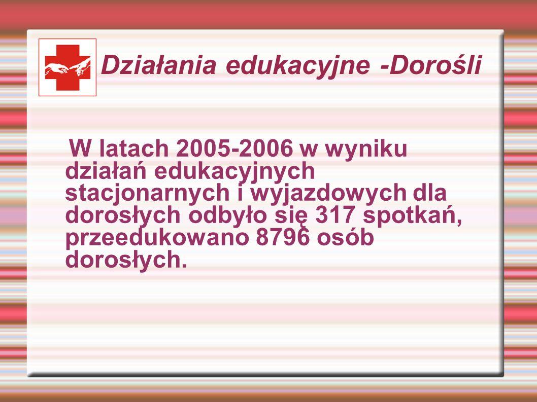 Działania edukacyjne -Dorośli W latach 2005-2006 w wyniku działań edukacyjnych stacjonarnych i wyjazdowych dla dorosłych odbyło się 317 spotkań, przeedukowano 8796 osób dorosłych.