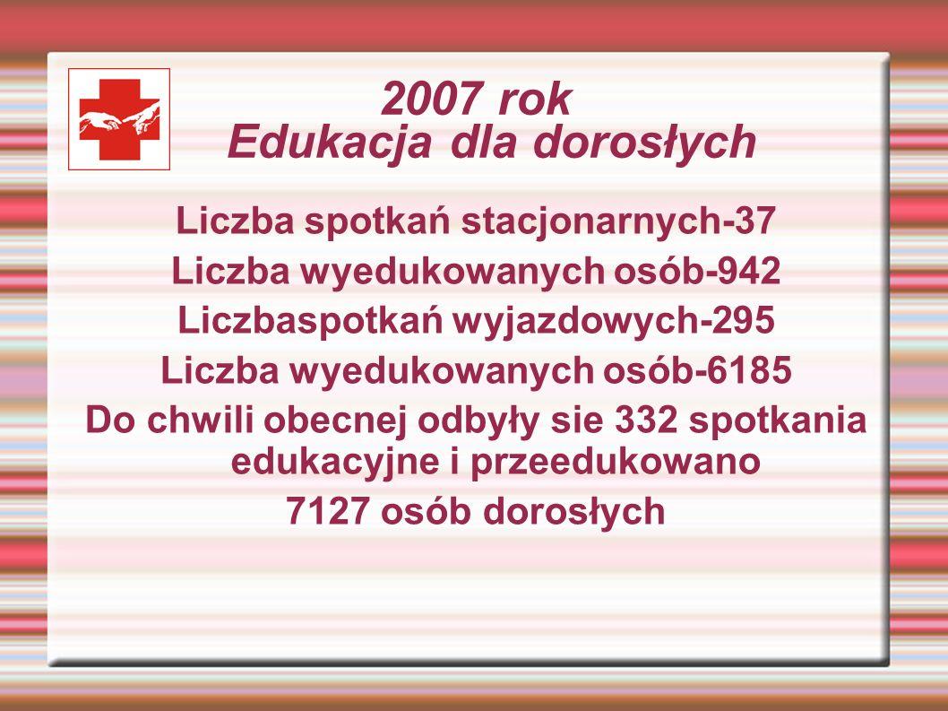 2007 rok Edukacja dla dorosłych Liczba spotkań stacjonarnych-37 Liczba wyedukowanych osób-942 Liczbaspotkań wyjazdowych-295 Liczba wyedukowanych osób-6185 Do chwili obecnej odbyły sie 332 spotkania edukacyjne i przeedukowano 7127 osób dorosłych