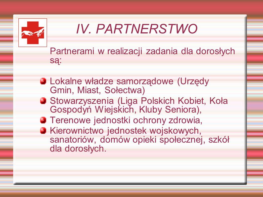 IV. PARTNERSTWO Partnerami w realizacji zadania dla dorosłych są: Lokalne władze samorządowe (Urzędy Gmin, Miast, Sołectwa) Stowarzyszenia (Liga Polsk