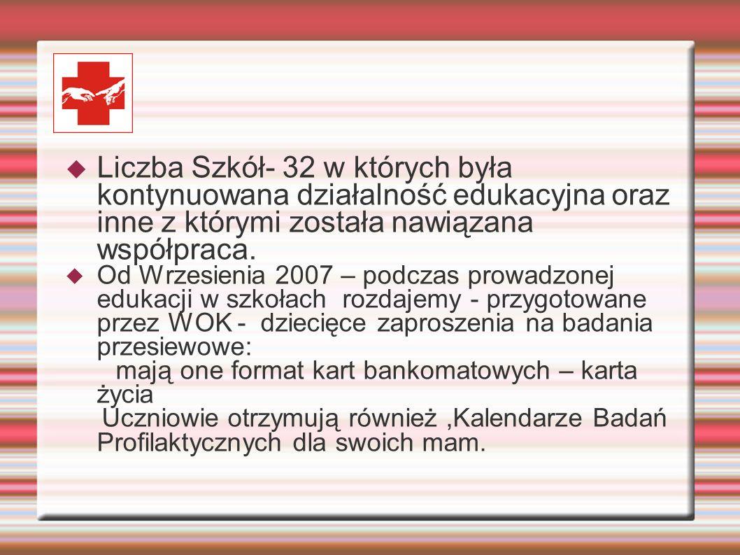 Liczba Szkół- 32 w których była kontynuowana działalność edukacyjna oraz inne z którymi została nawiązana współpraca. Od Wrzesienia 2007 – podczas pro