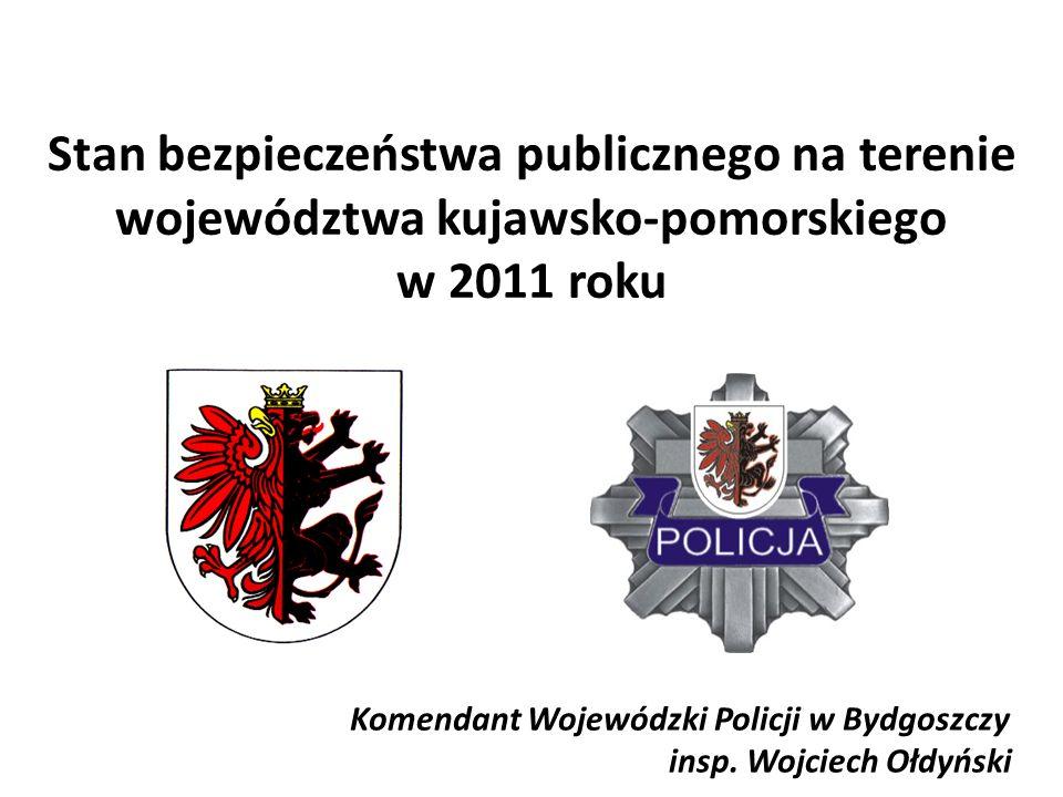 WYPADKI DROGOWE NA TERENIE WOJ. KUJ-POM W LATACH 2007-2011