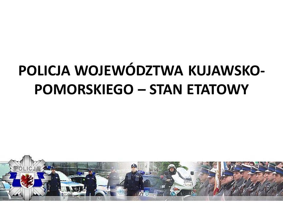 POLICJA WOJEWÓDZTWA KUJAWSKO- POMORSKIEGO – STAN ETATOWY