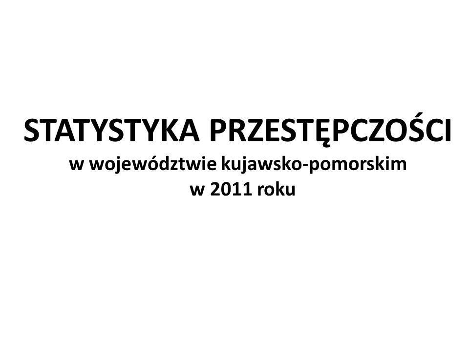 STATYSTYKA PRZESTĘPCZOŚCI w województwie kujawsko-pomorskim w 2011 roku